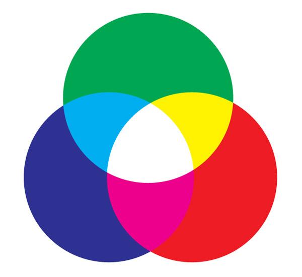 Аддитивный синтез цвета с применением
